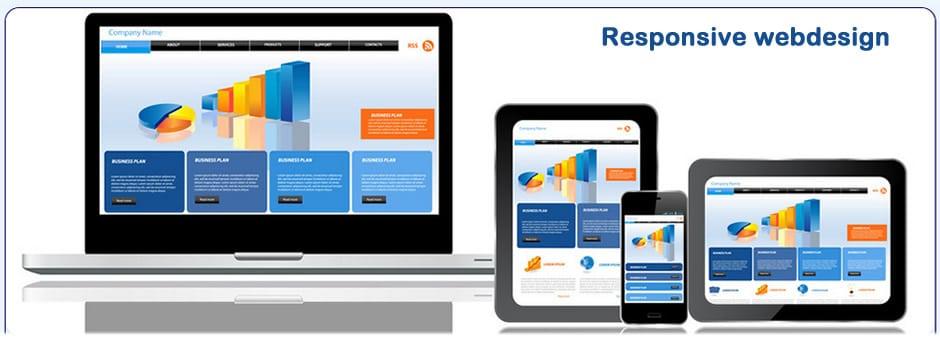 Wat is Responsive Webdesign? (en WAAROM is dat zo belangrijk?)